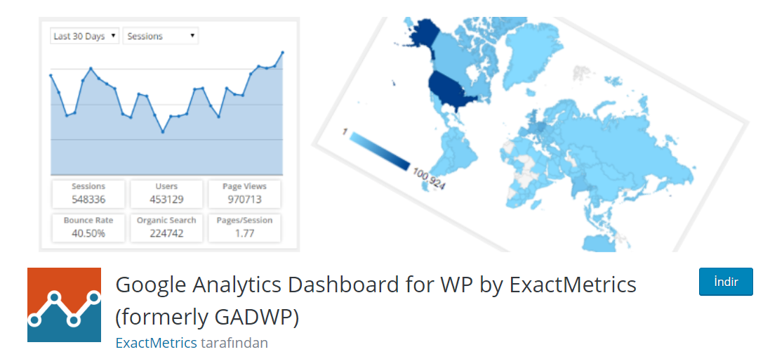 En iyi wordpress eklentileri - Google Analytics Dashboard For WP